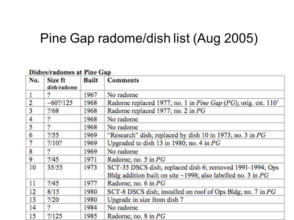 10 Pine Gap radome/dish list (Aug 2005)
