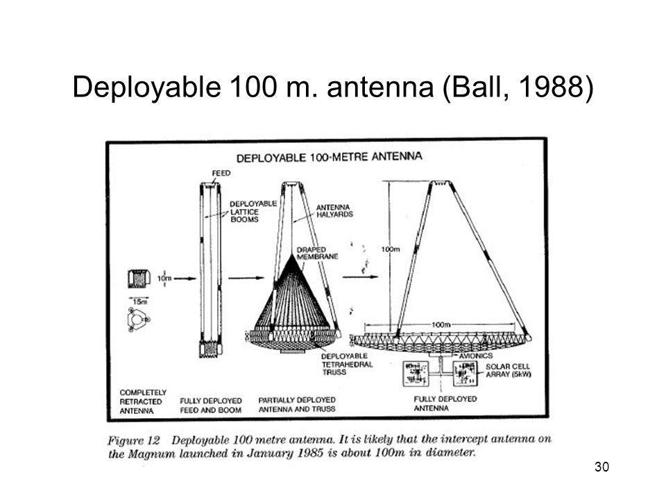 30 Deployable 100 m. antenna (Ball, 1988)