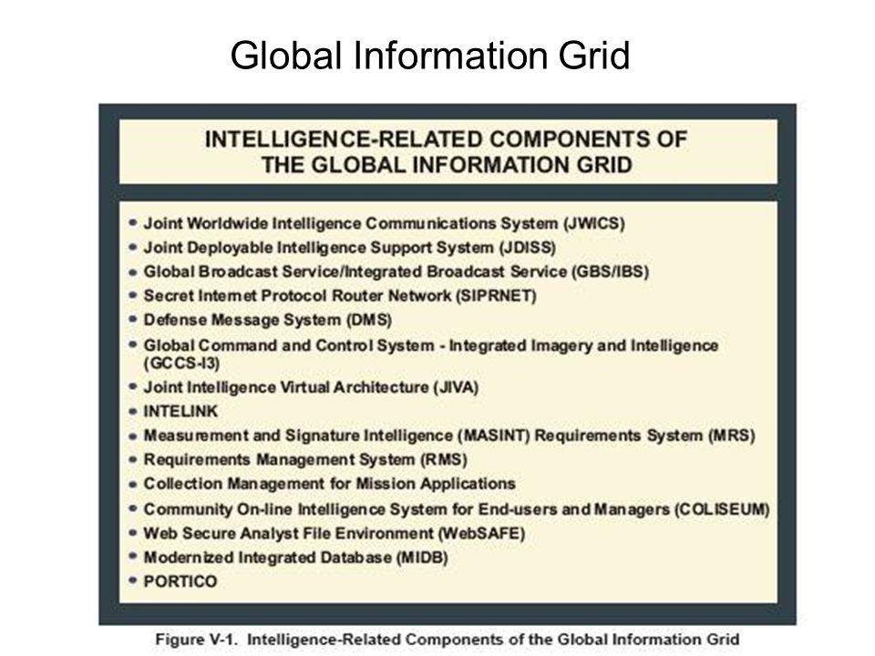 36 Global Information Grid