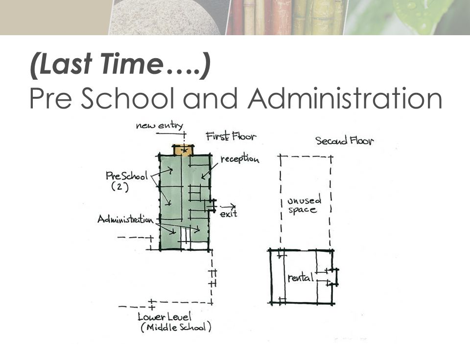 (Last Time….) Pre School and Administration