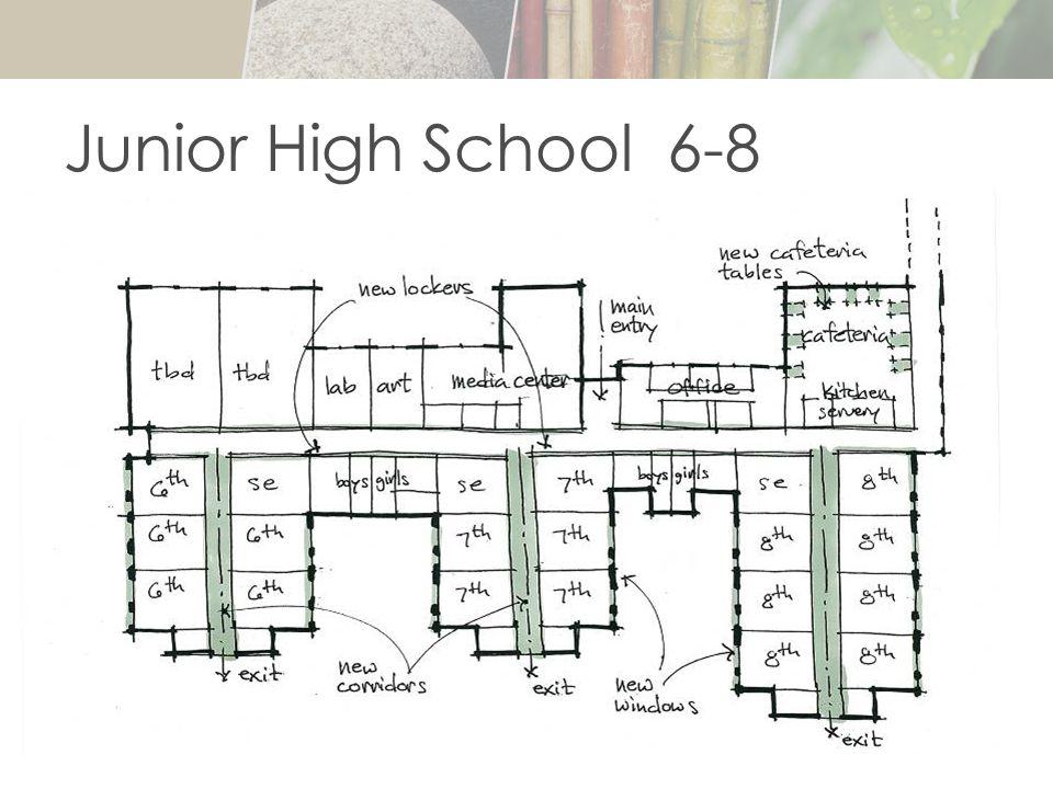 Junior High School 6-8