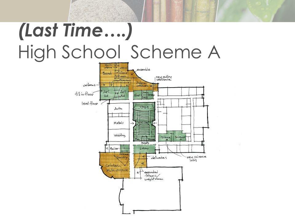 (Last Time….) High School Scheme A