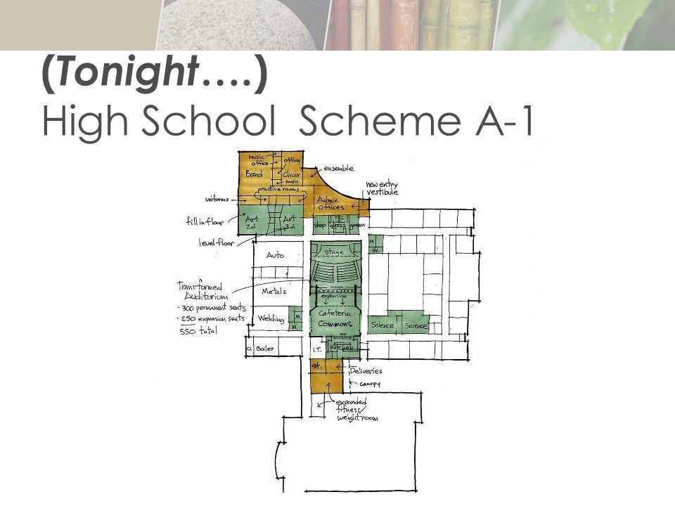 ( Tonight ….) High School Scheme A-1