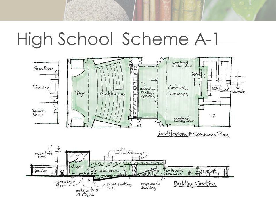 High School Scheme A-1