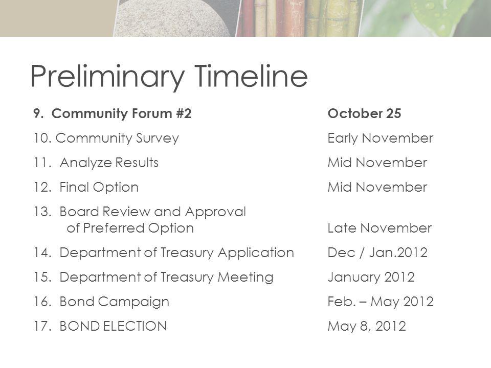 9.Community Forum #2October 25 10. Community SurveyEarly November 11.