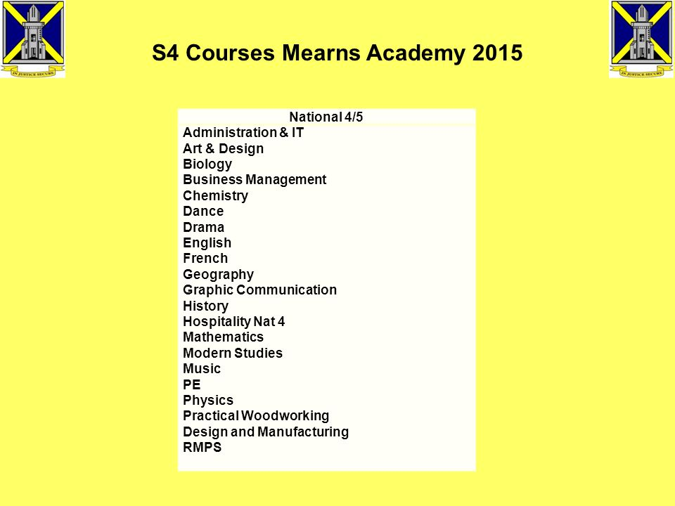 S4 Courses Mearns Academy 2015 National 4/5 Administration & IT Art & Design Biology Business Management Chemistry Dance Drama English French Geography Graphic Communication History Hospitality Nat 4 Mathematics Modern Studies Music PE Physics Practical Woodworking Design and Manufacturing RMPS