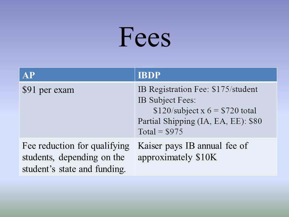 Websites apstudent.collegeboard.org ibo.org/diploma/ http://www.hawaii.edu/runningstart/
