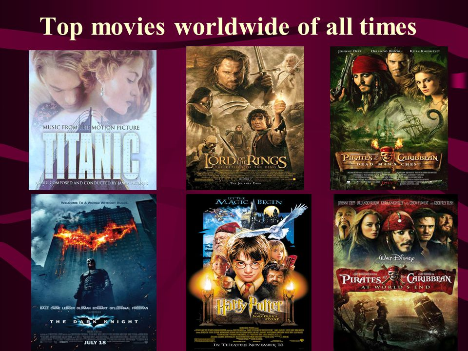 Top movies worldwide of all times