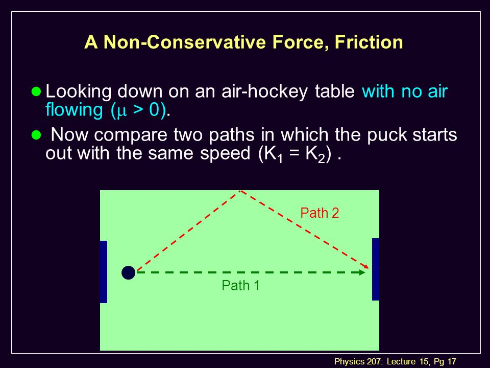 Physics 207: Lecture 15, Pg 17 A Non-Conservative Force, Friction Looking down on an air-hockey table with no air flowing (  > 0).