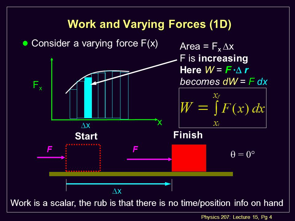 Physics 207: Lecture 15, Pg 4 Work and Varying Forces (1D) l Consider a varying force F(x) FxFx x xx Area = F x  x F is increasing F r Here W = F ·  r F becomes dW = F dx F  = 0° Start Finish Work is a scalar, the rub is that there is no time/position info on hand F xx