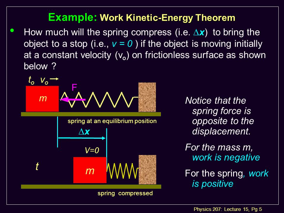 Physics 207: Lecture 15, Pg 5 xxxx vovo m toto F Example: Work Kinetic-Energy Theorem x How much will the spring compress (i.e.
