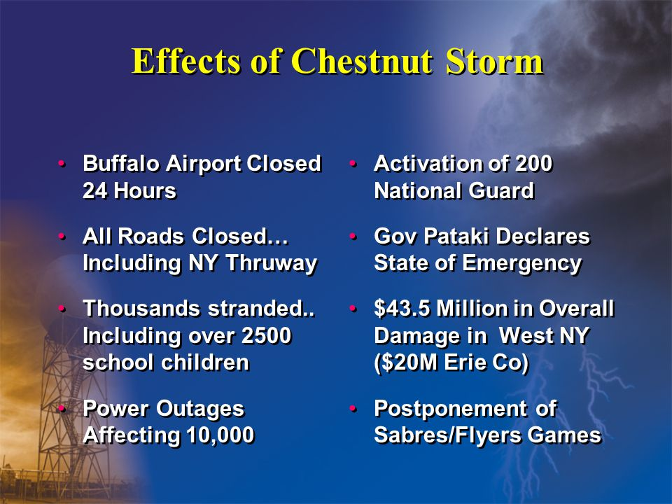 Effects of Chestnut Storm Buffalo Airport Closed 24 Hours All Roads Closed… Including NY Thruway Thousands stranded..
