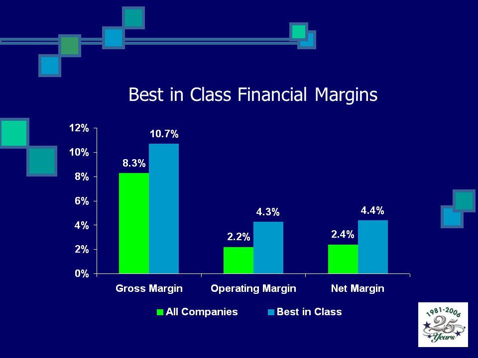 Best in Class Financial Margins
