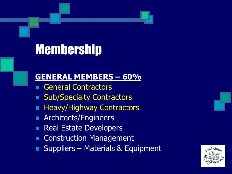 Membership GENERAL MEMBERS – 60% General Contractors Sub/Specialty Contractors Heavy/Highway Contractors Architects/Engineers Real Estate Developers Construction Management Suppliers – Materials & Equipment