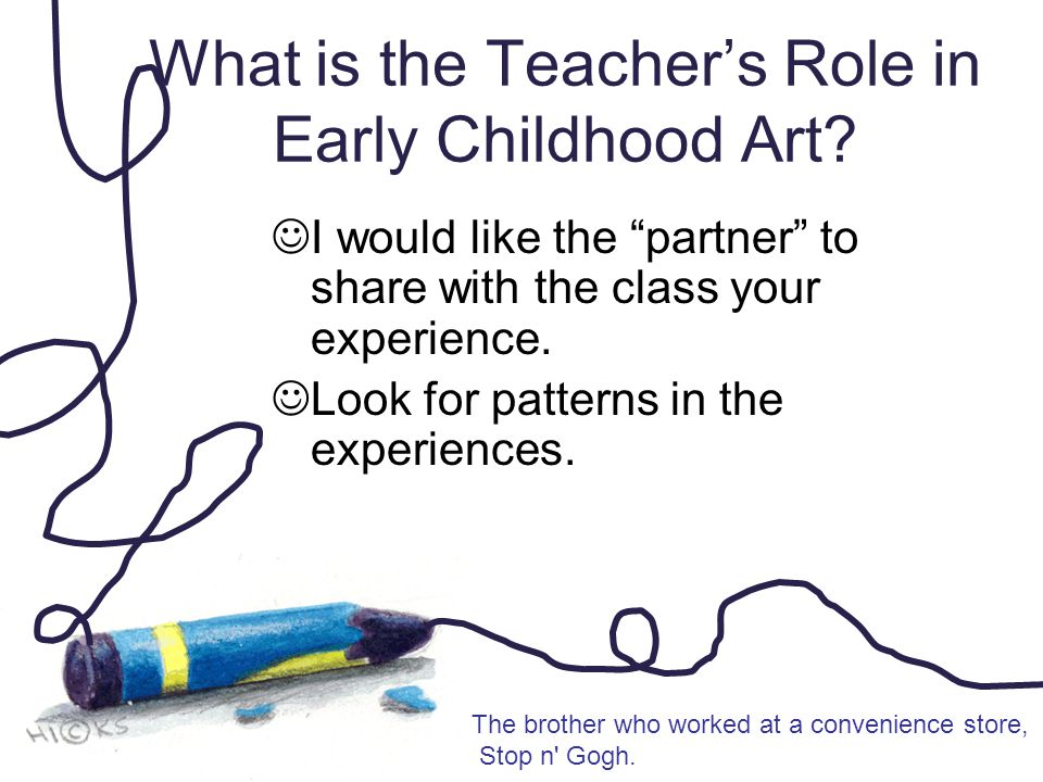 "What is the Teacher's Role in Early Childhood Art? I would like the ""partner"" to share with the class your experience. Look for patterns in the experi"