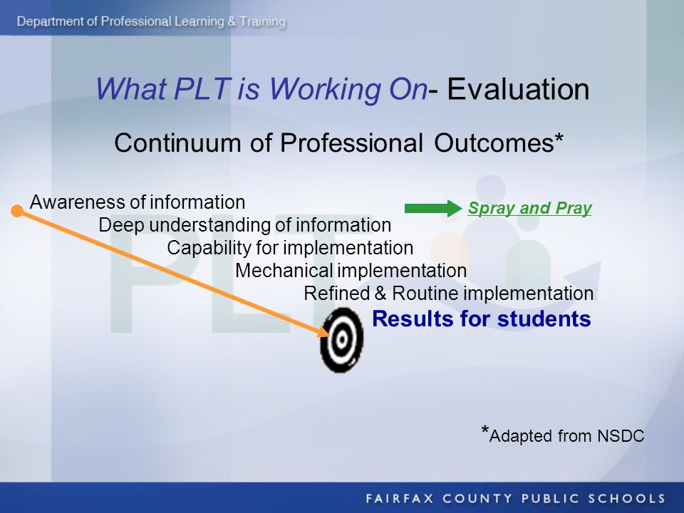 What PLT is Working On- Evaluation Continuum of Professional Outcomes* Awareness of information Deep understanding of information Capability for implementation Mechanical implementation Refined & Routine implementation Results for students * Adapted from NSDC Spray and Pray