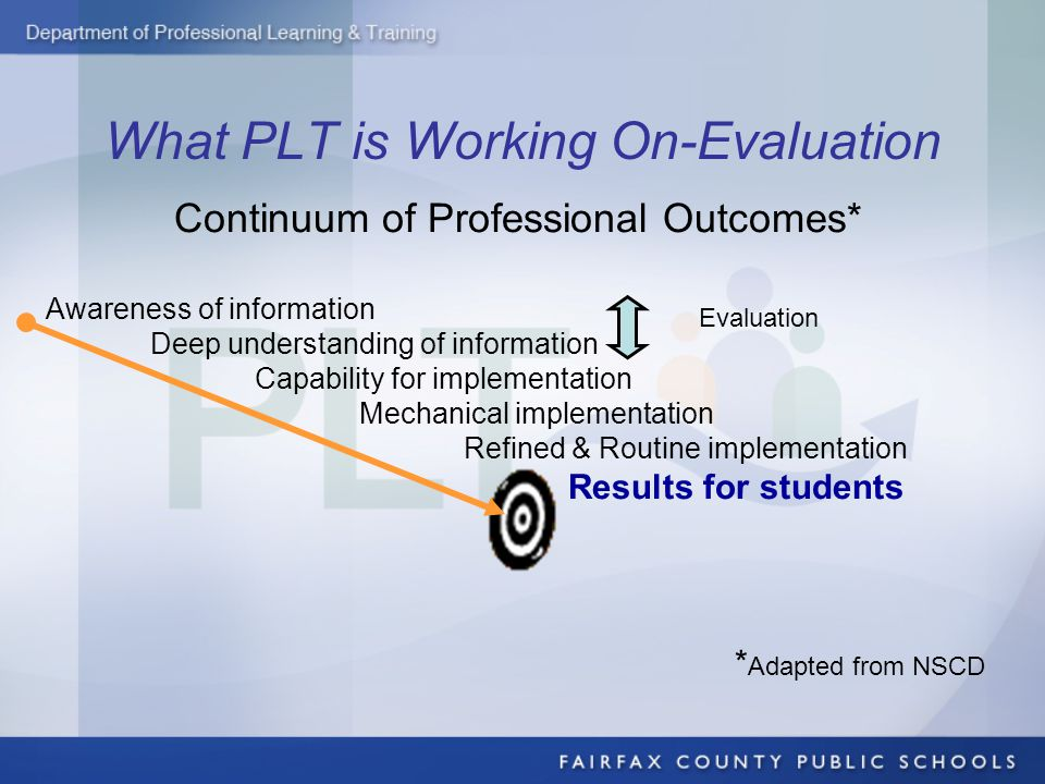 What PLT is Working On-Evaluation Continuum of Professional Outcomes* Awareness of information Deep understanding of information Capability for implem