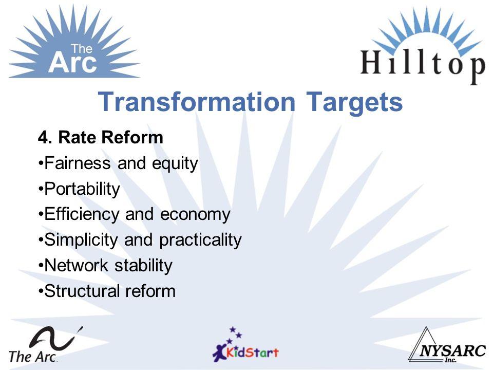 Transformation Targets 4.