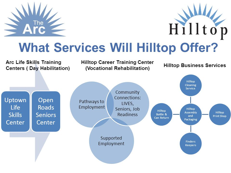 What Services Will Hilltop Offer.