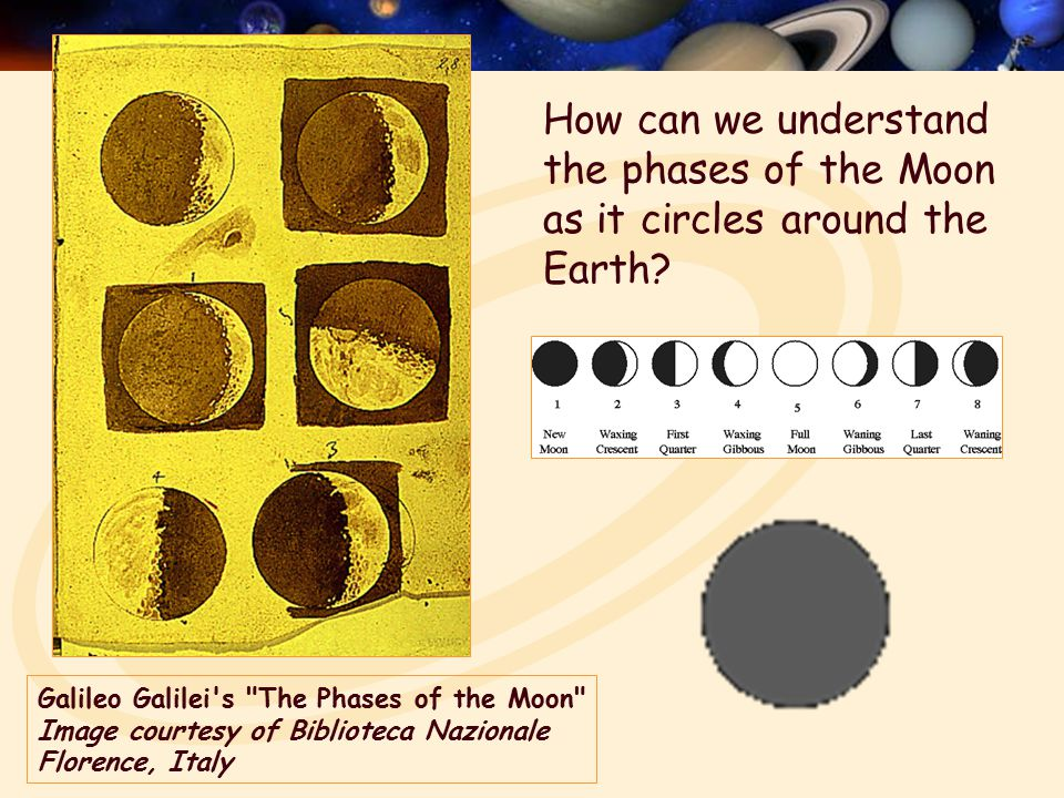 Galileo Galilei s The Phases of the Moon Image courtesy of Biblioteca Nazionale Florence, Italy How can we understand the phases of the Moon as it circles around the Earth?