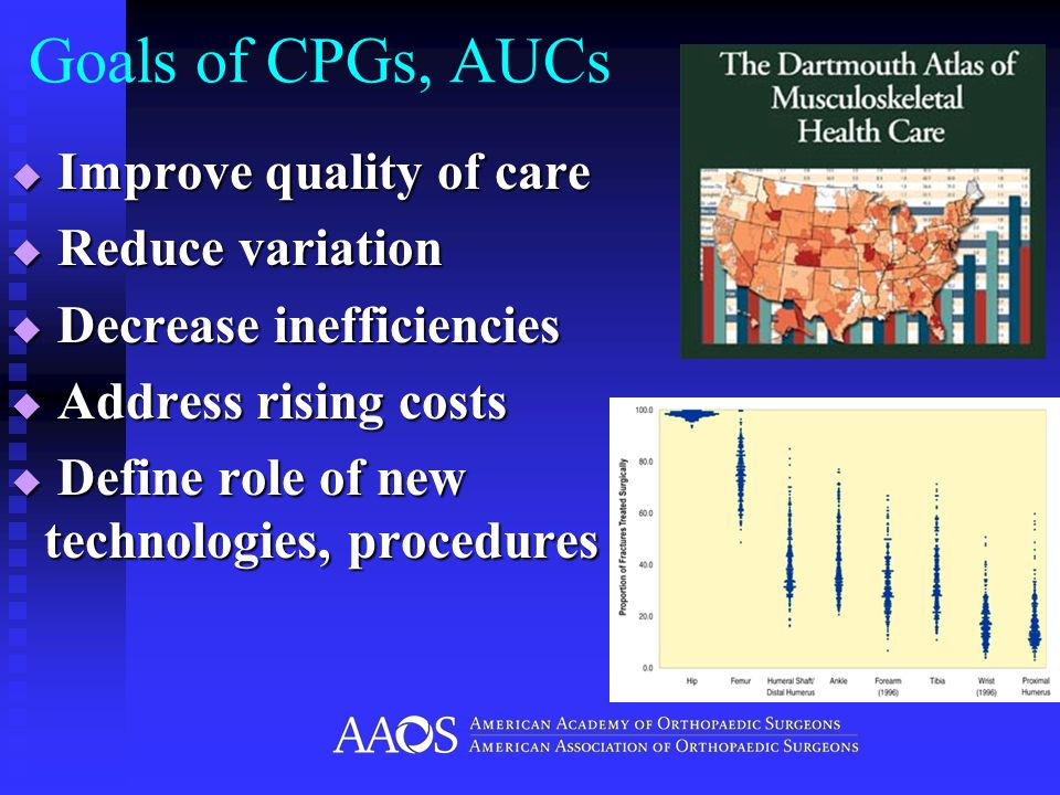 Goals of CPGs, AUCs  Improve quality of care  Reduce variation  Decrease inefficiencies  Address rising costs  Define role of new technologies, procedures