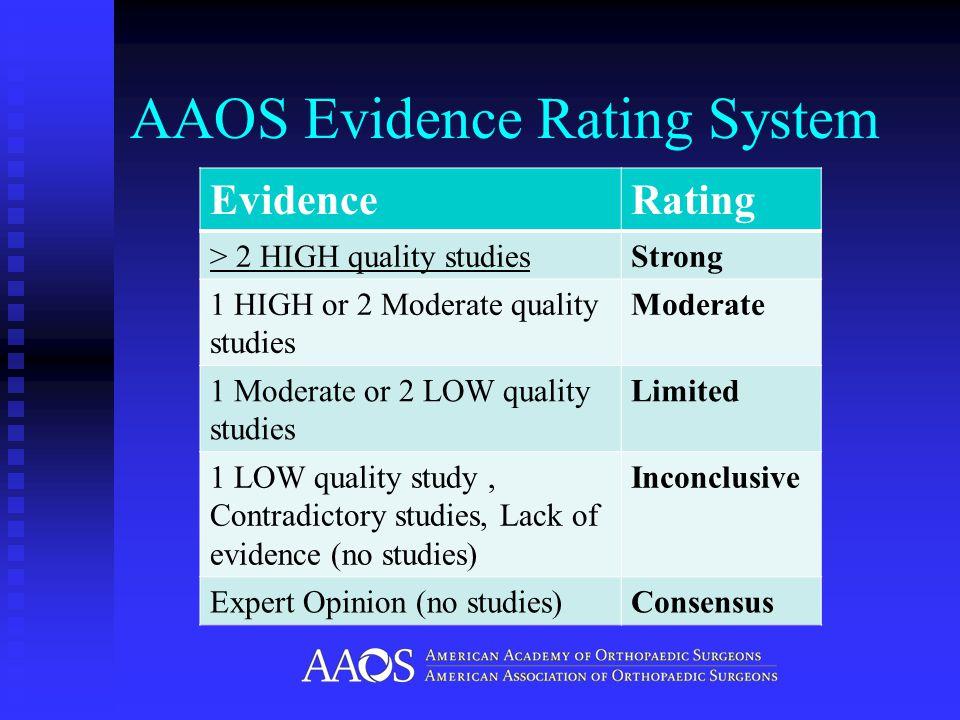 IOM CPG Standards AAOS Guidelines vs.