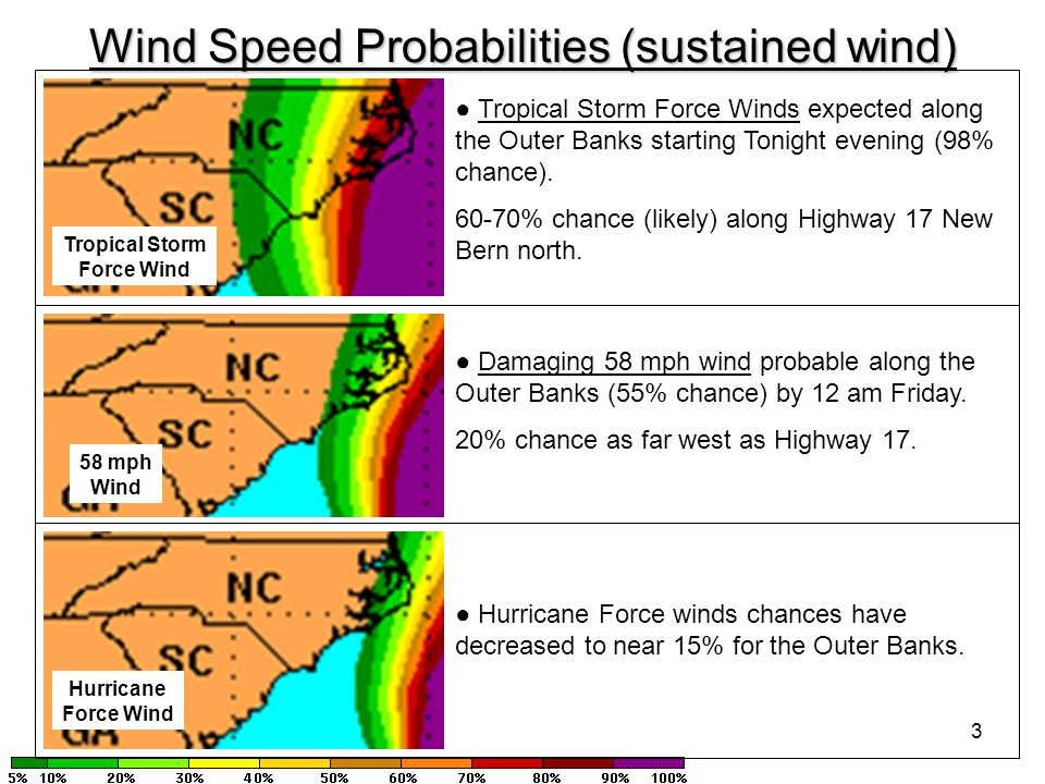 Wind Speed Probabilities (sustained wind) ● Tropical Storm Force Winds expected along the Outer Banks starting Tonight evening (98% chance).