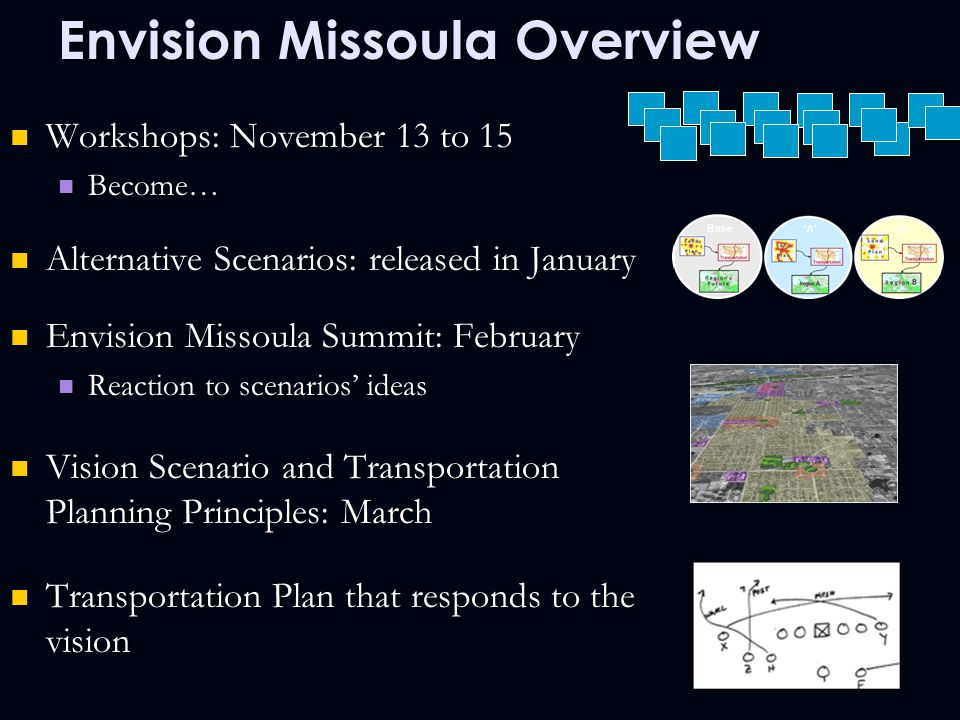 Envision Missoula Overview Workshops: November 13 to 15 Workshops: November 13 to 15 Become… Become… Alternative Scenarios: released in January Alternative Scenarios: released in January Envision Missoula Summit: February Envision Missoula Summit: February Reaction to scenarios' ideas Reaction to scenarios' ideas Vision Scenario and Transportation Planning Principles: March Vision Scenario and Transportation Planning Principles: March Transportation Plan that responds to the vision Transportation Plan that responds to the vision