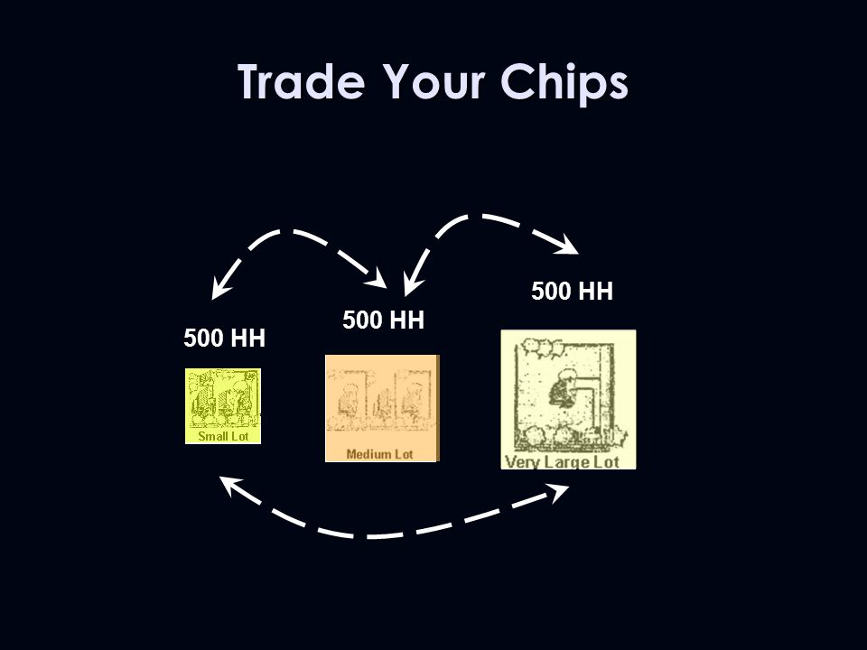 Trade Your Chips 500 HH