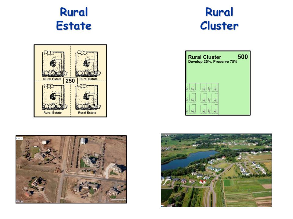 Rural Estate DU per Acre: 1/5 Employment per Acre: N/A Rural Cluster DU per Acre: 1/5 Employment per Acre: N/A