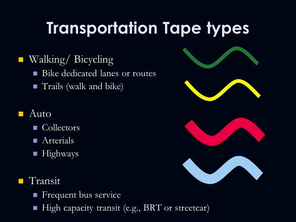 Transportation Tape types Walking/ Bicycling Walking/ Bicycling Bike dedicated lanes or routes Bike dedicated lanes or routes Trails (walk and bike) Trails (walk and bike) Auto Auto Collectors Collectors Arterials Arterials Highways Highways Transit Transit Frequent bus service Frequent bus service High capacity transit (e.g., BRT or streetcar) High capacity transit (e.g., BRT or streetcar)