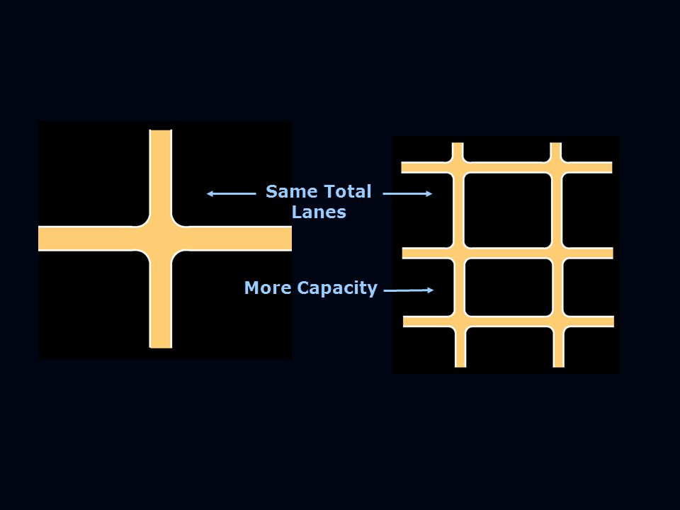 Same Total Lanes More Capacity