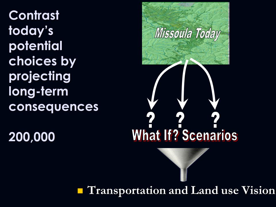 Contrast today's potential choices by projecting long-term consequences 200,000 Transportation and Land use Vision Transportation and Land use Vision