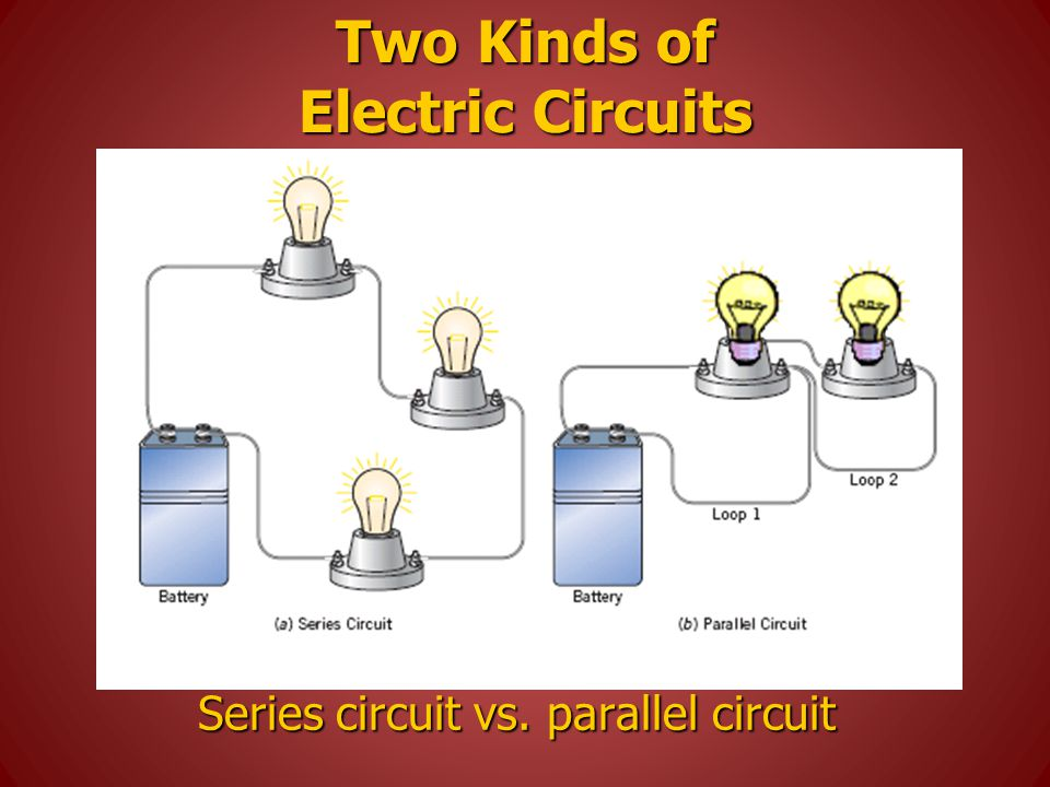 Two Kinds of Electric Circuits Series circuit vs. parallel circuit