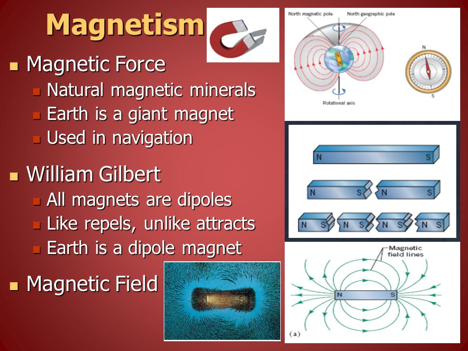 Magnetism Magnetic Force Magnetic Force Natural magnetic minerals Natural magnetic minerals Earth is a giant magnet Earth is a giant magnet Used in navigation Used in navigation William Gilbert William Gilbert All magnets are dipoles All magnets are dipoles Like repels, unlike attracts Like repels, unlike attracts Earth is a dipole magnet Earth is a dipole magnet Magnetic Field Magnetic Field