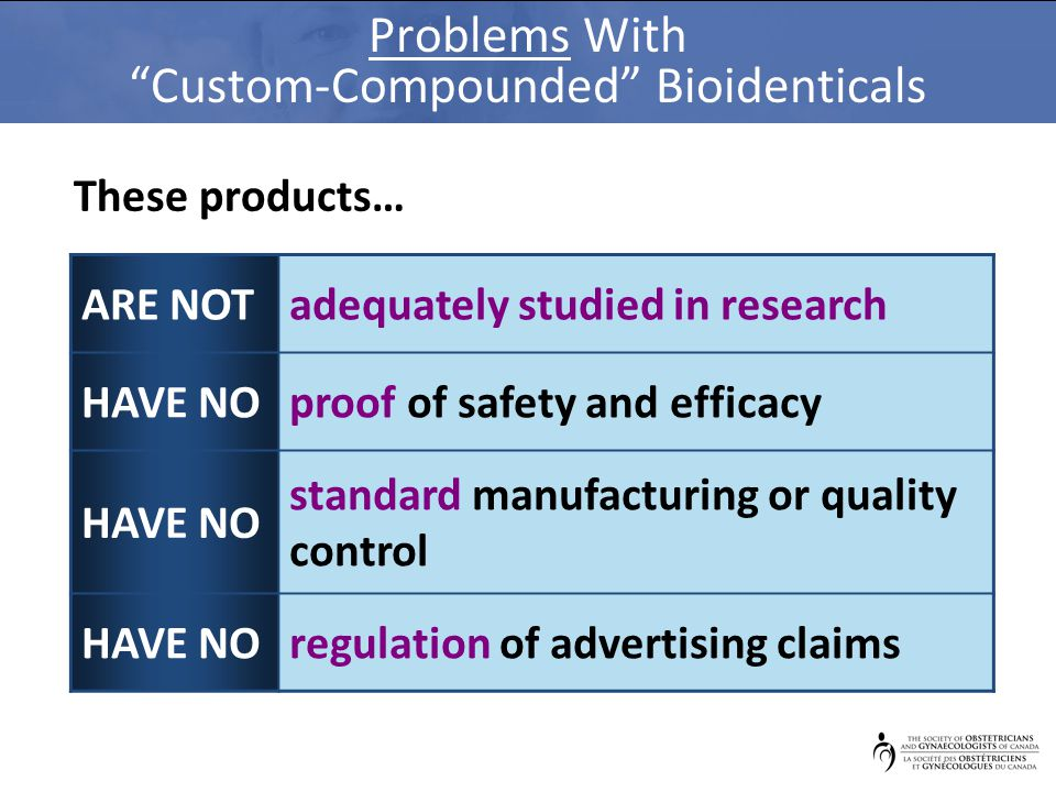 Problems With Custom-Compounded Bioidenticals These products… ARE NOTadequately studied in research HAVE NOproof of safety and efficacy HAVE NO standard manufacturing or quality control HAVE NOregulation of advertising claims