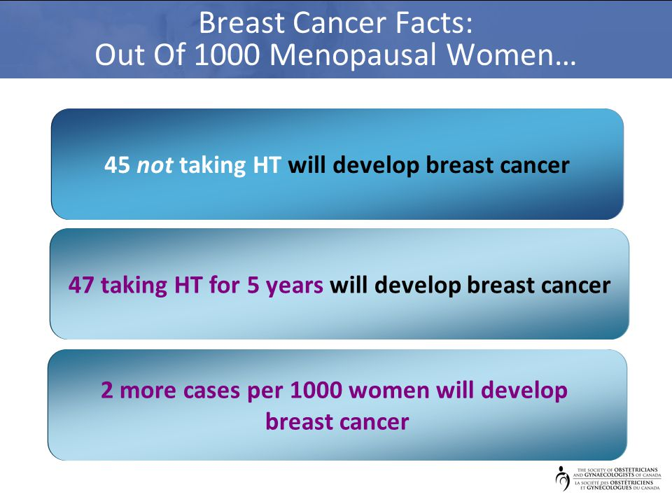 47 taking HT for 5 years will develop breast cancer 45 not taking HT will develop breast cancer Breast Cancer Facts: Out Of 1000 Menopausal Women… 2 more cases per 1000 women will develop breast cancer