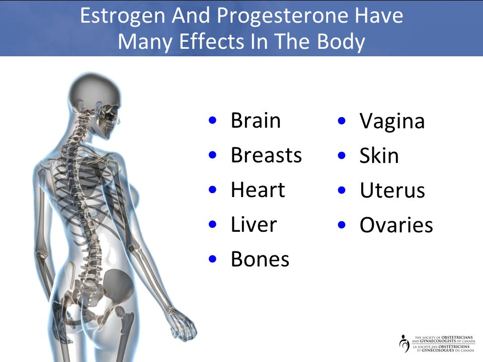 Estrogen And Progesterone Have Many Effects In The Body Brain Breasts Heart Liver Bones Vagina Skin Uterus Ovaries