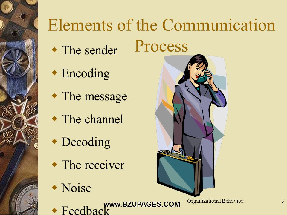 www.BZUPAGES.COM Organizational Behavior:3 Elements of the Communication Process  The sender  Encoding  The message  The channel  Decoding  The receiver  Noise  Feedback