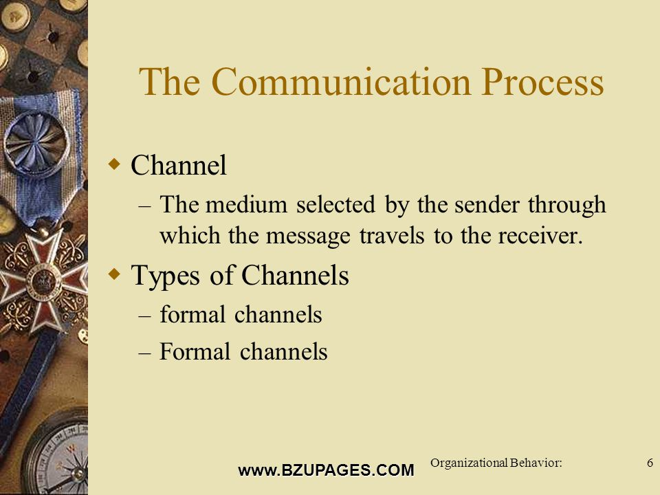www.BZUPAGES.COM Organizational Behavior:6 The Communication Process  Channel – The medium selected by the sender through which the message travels to the receiver.