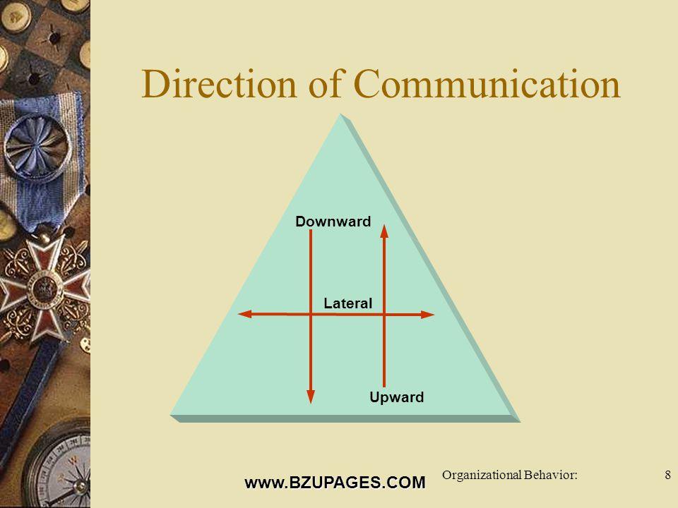 www.BZUPAGES.COM Organizational Behavior:8 Direction of Communication Upward Downward Lateral