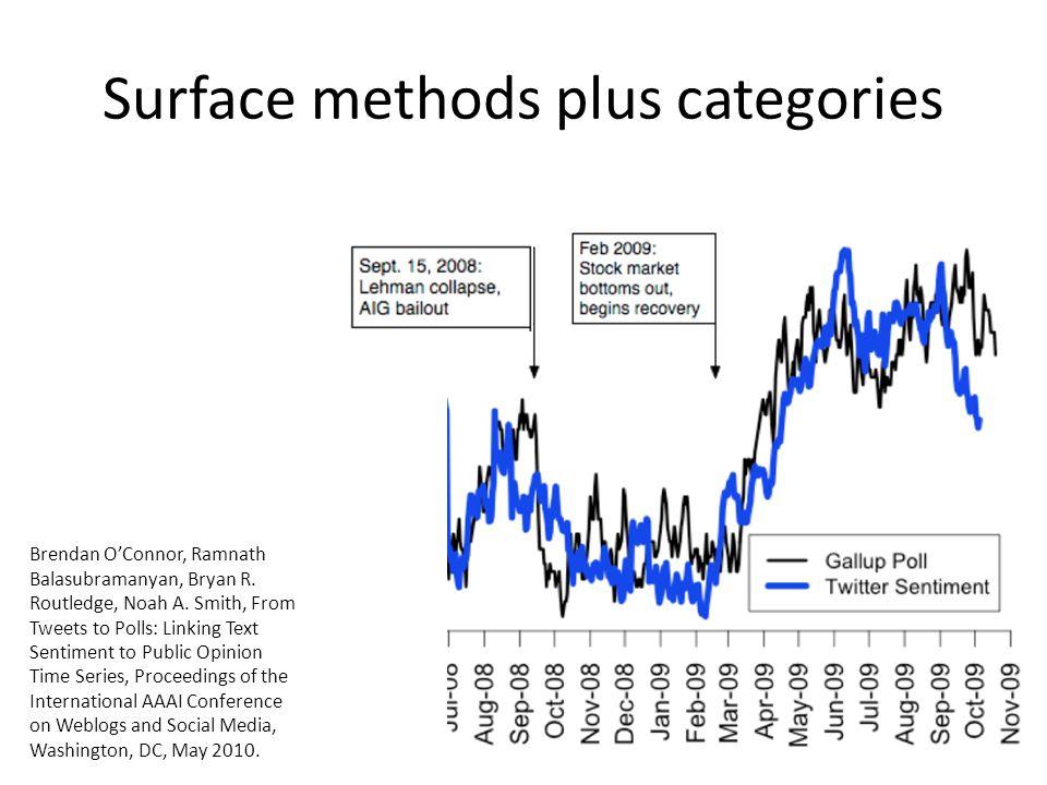 Surface methods plus categories 8 Brendan O'Connor, Ramnath Balasubramanyan, Bryan R.