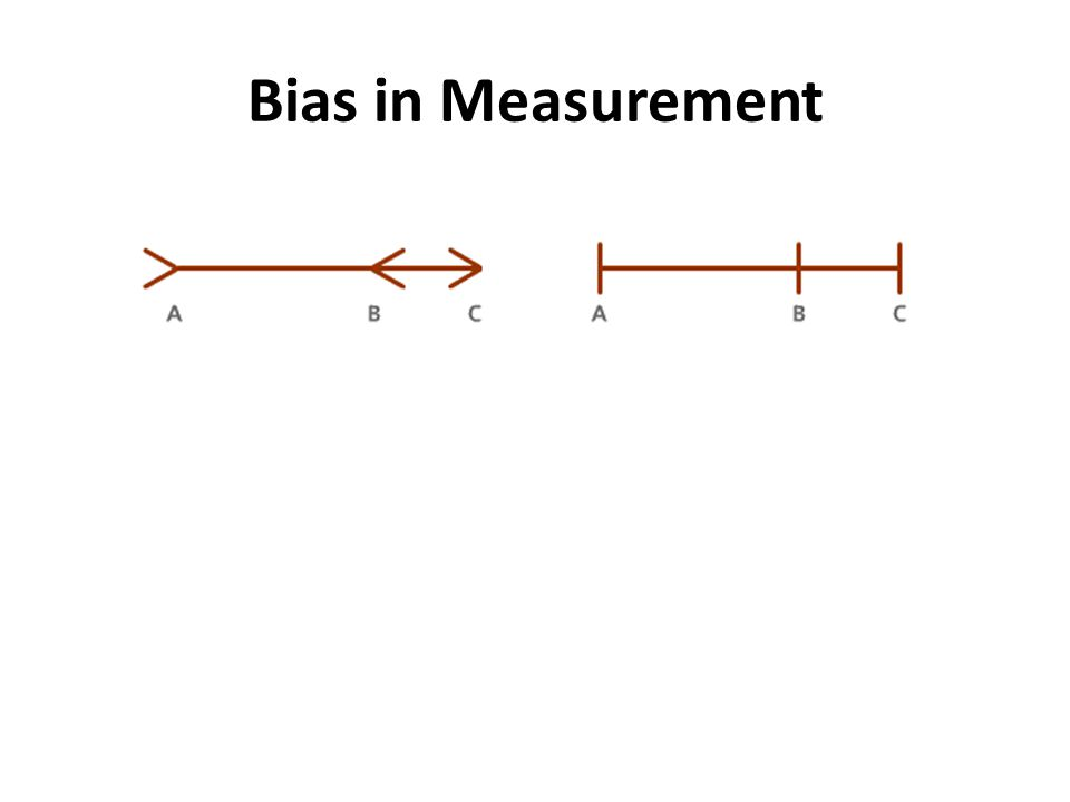 Bias in Measurement
