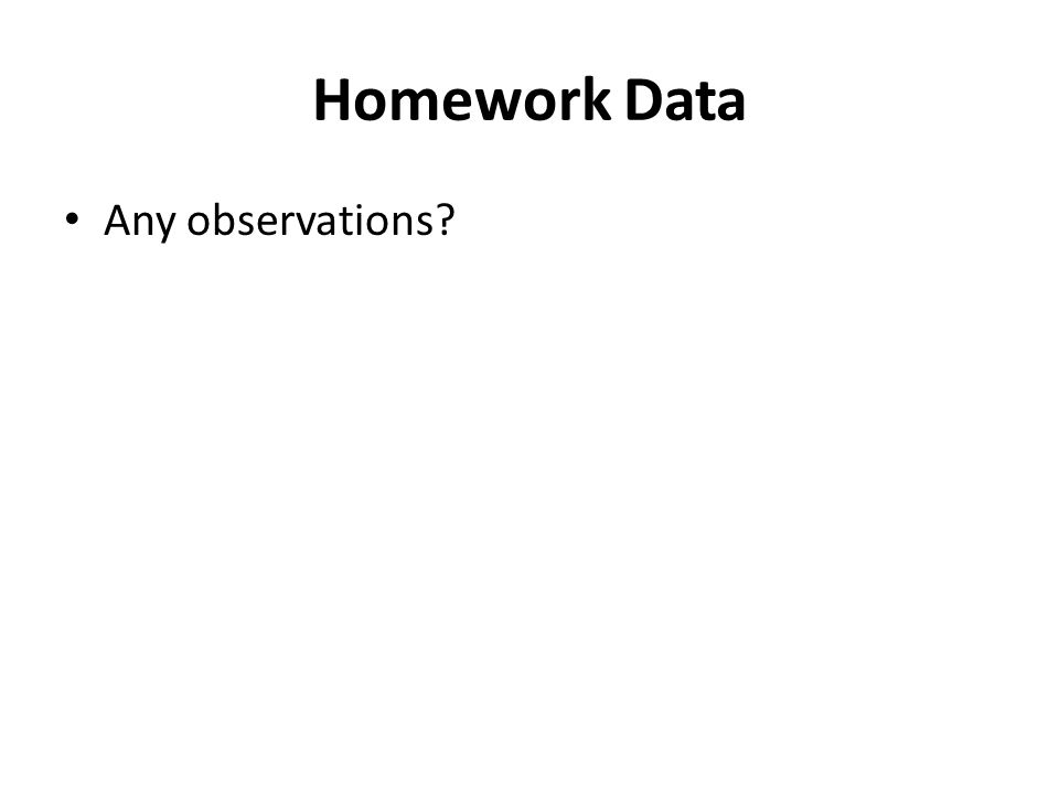 Homework Data Any observations?