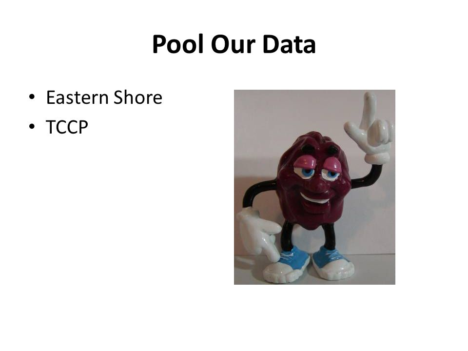 Pool Our Data Eastern Shore TCCP