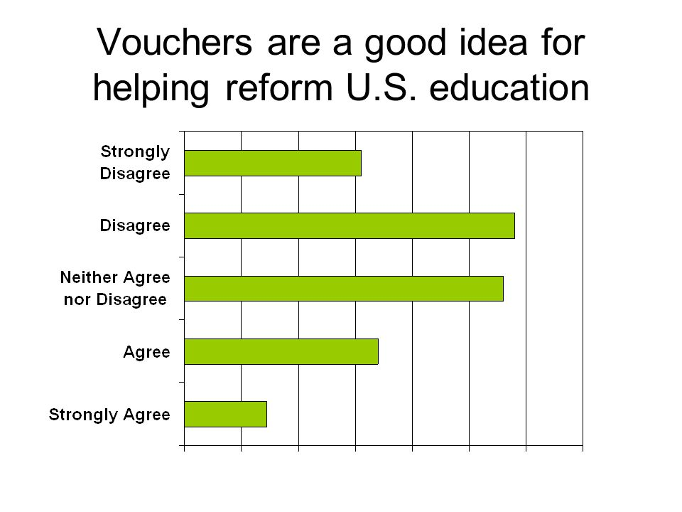 Vouchers are a good idea for helping reform U.S. education