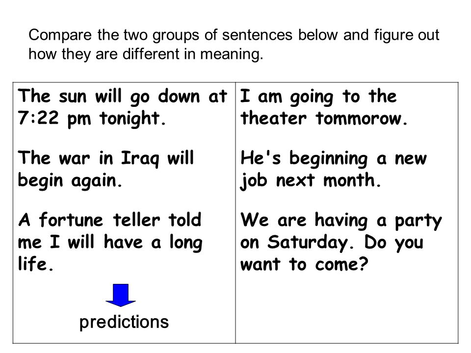 Compare the two groups of sentences below and figure out how they are different in meaning. The sun will go down at 7:22 pm tonight. I am going to the