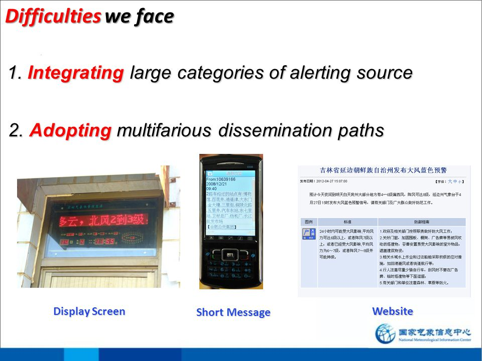 Difficulties we face Display Screen ShortMessage Short Message Website 1.