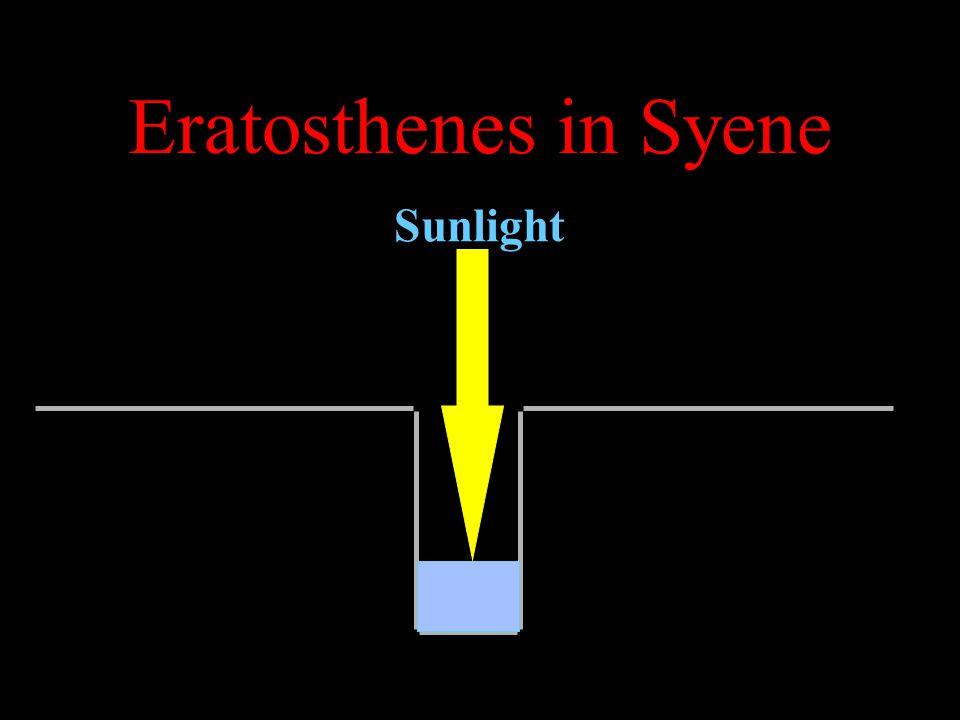 Eratosthenes in Syene Sunlight