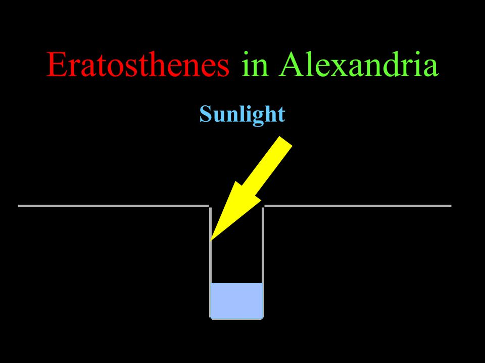 Eratosthenes in Alexandria Sunlight